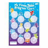 A5 Times Table Collection Charts
