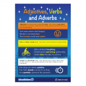 Adjectives, Verbs and Adverbs Poster