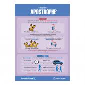 Apostrophe Poster
