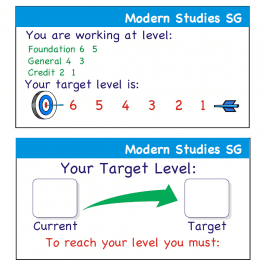 An image of Modern Studies SG Teacher Assessment Stickers