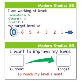 Modern Studies SG Pupil Assessment Stickers