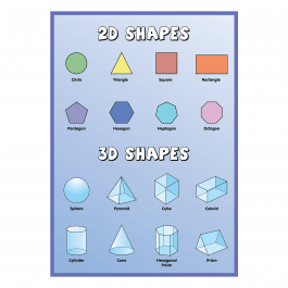 Shapes Education Poster