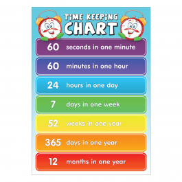 Time Keeping Educational Poster
