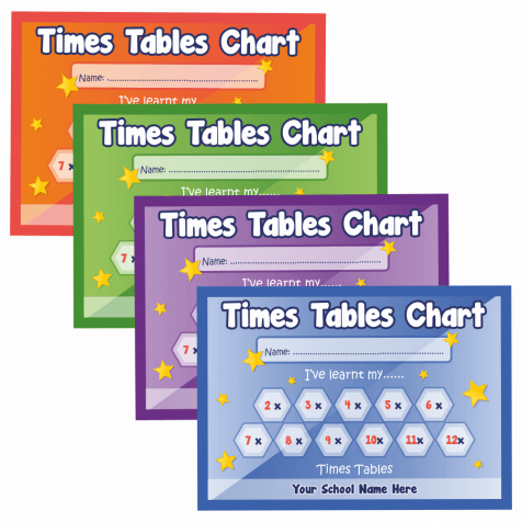 Times Tables Sticker Collection Postcards Pack