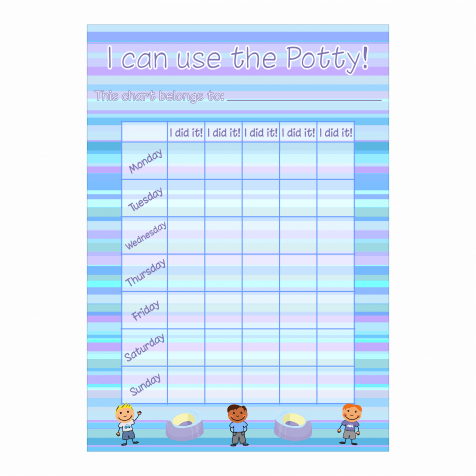 Boys Potty Training Reward Charts and Personalized Stickers Pack