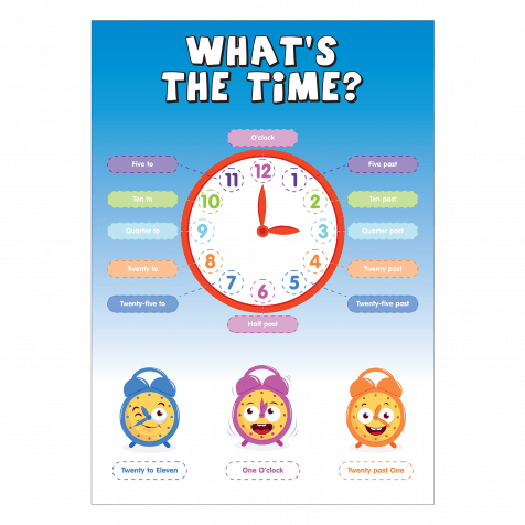 What's the Time Educational Poster