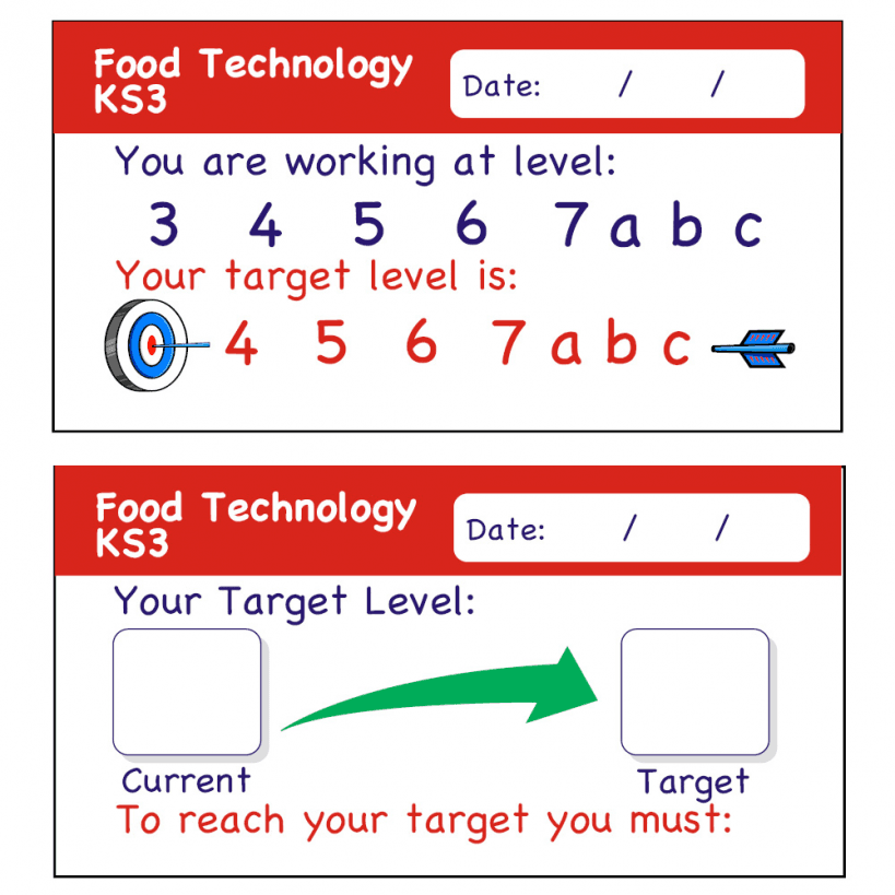 food technology assessment Stage 5 food technology 5 food technology course during the unit i introduced several ict techniques as well as incorporated ict into their assessment task.