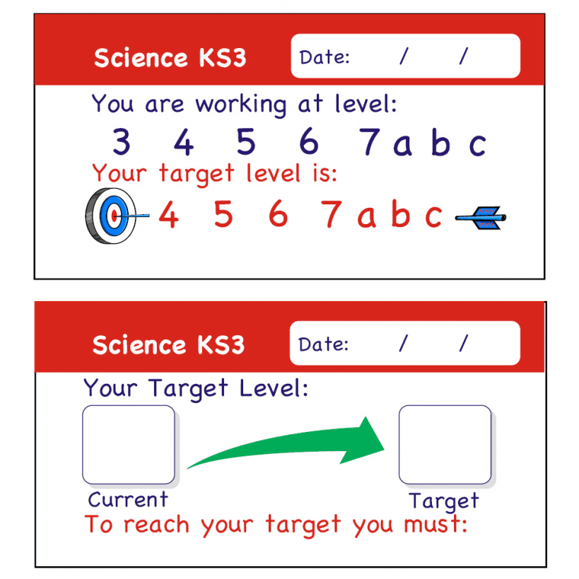ks3 science Ks3 physics learning resources for adults, children, parents and teachers  organised by topic  physics part of science.